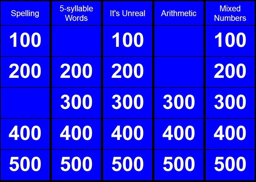 Image of the jeopardy board