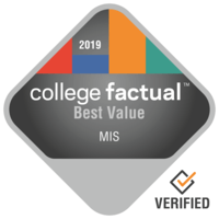 College Factual badge