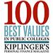 Kiplinger's best value