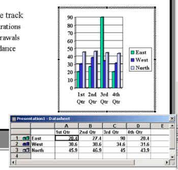 Illustration of chart and datasheet in slide