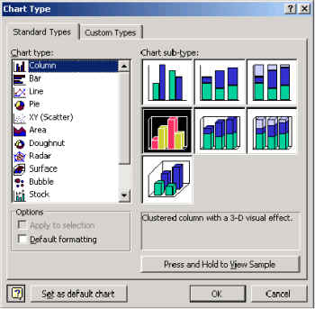 Illsutration of the Chart Type dialog